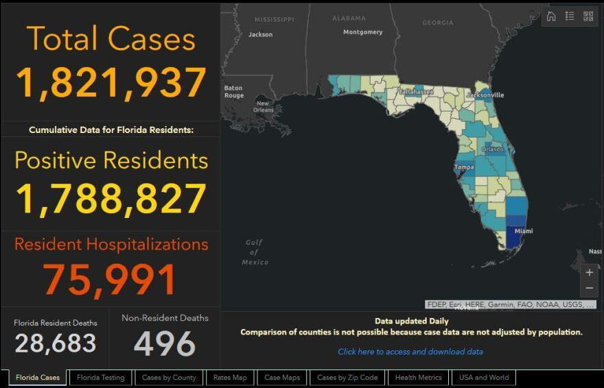 Florida Dept. of Health COVID-19 dashboard