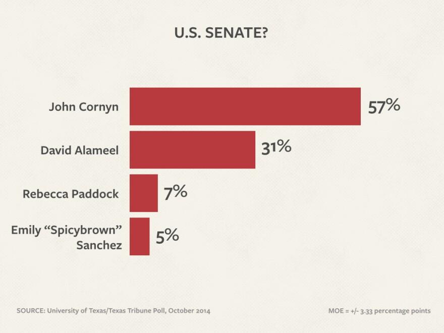 UT-TT-Polls-102214_Senate.jpg