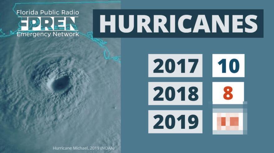 2019_forecast_fpren.jpg