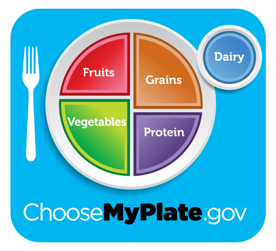 The SuperTracker is an interactive tool that builds off of MyPlate.gov.