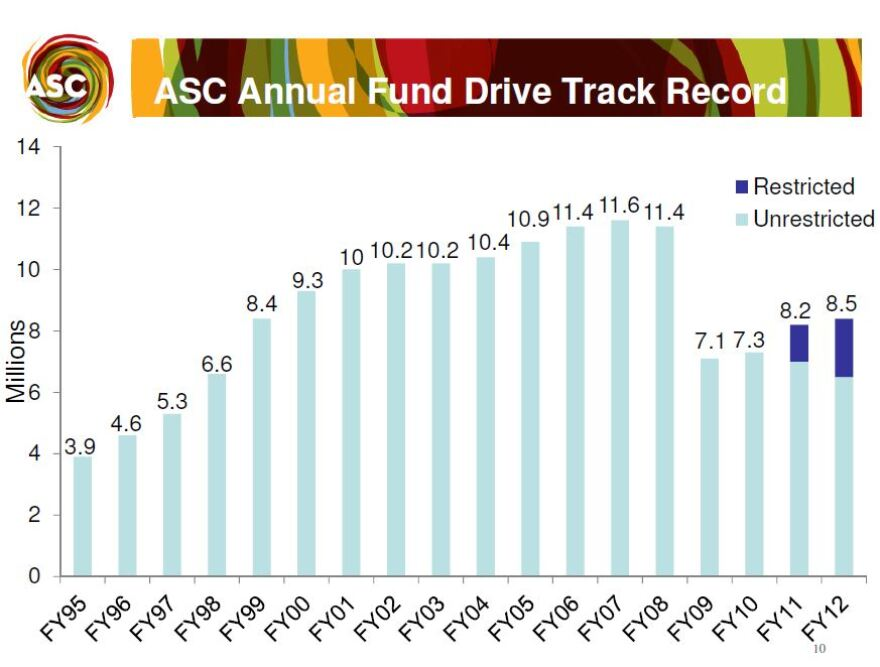 asc_funding_decline_0.JPG
