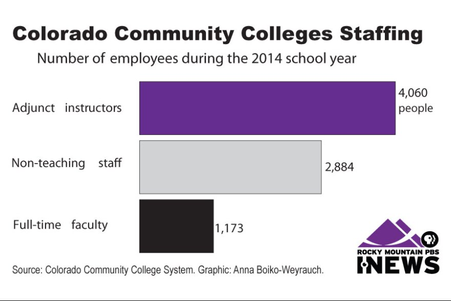 INEWS201A-college-employment.jpg