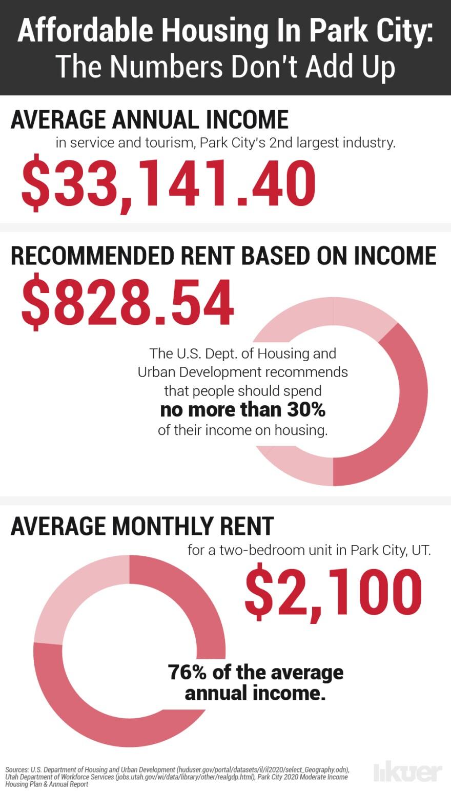 Graph-Affordable-Housing.jpg