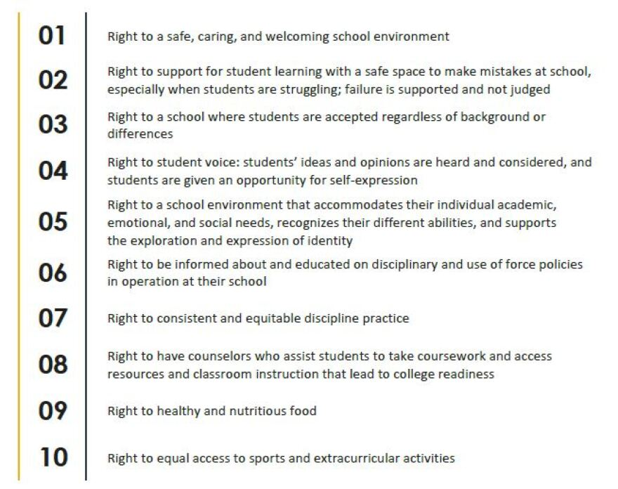 The student bill of rights adopted by the SAISD board Nov. 18, 2019.